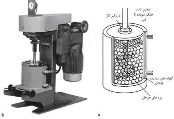 معرفی آلیاژسازی مکانیکی به عنوان روشی موثر برای فرآوری نانو مواد